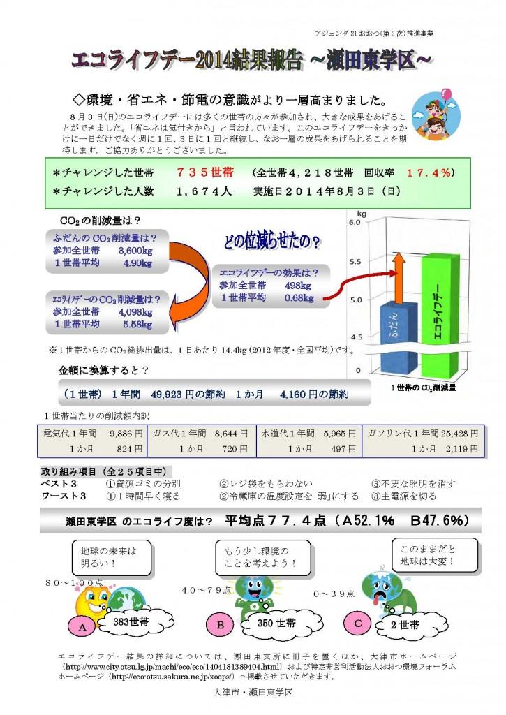 結果報告書2014瀬田東学区_ページ_1