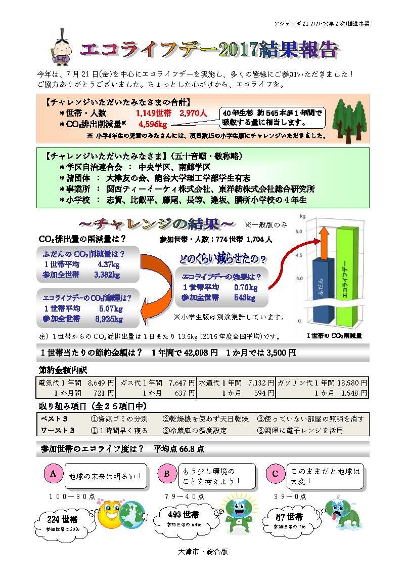 2017エコライフデー結果報告書総合_ページ_1